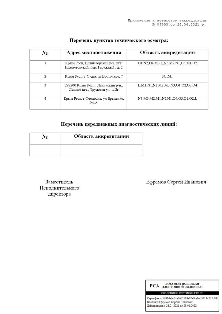 Аттестат аккредитации ИП Бабичев А. Е. 09953 (891612 v1)_page-0002
